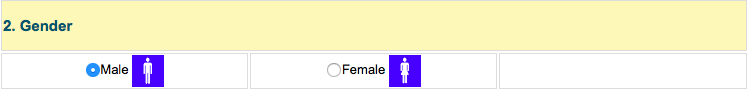 Green card gender